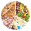 L'alimentation / la gourmandise